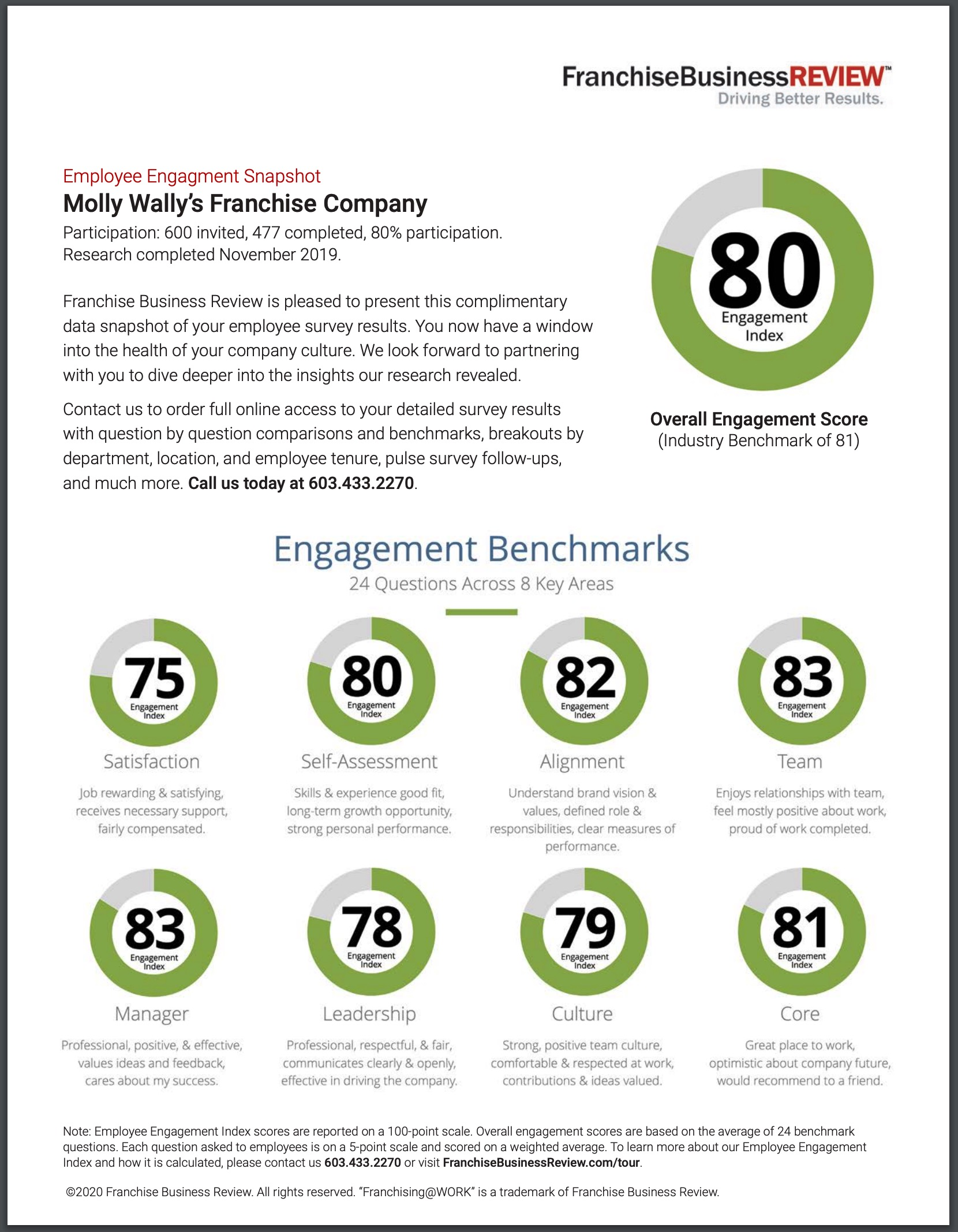 Employee Engagement Sample Report
